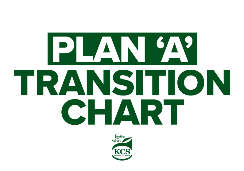 Transitioning to Plan 'A' Chart (Pk-5)